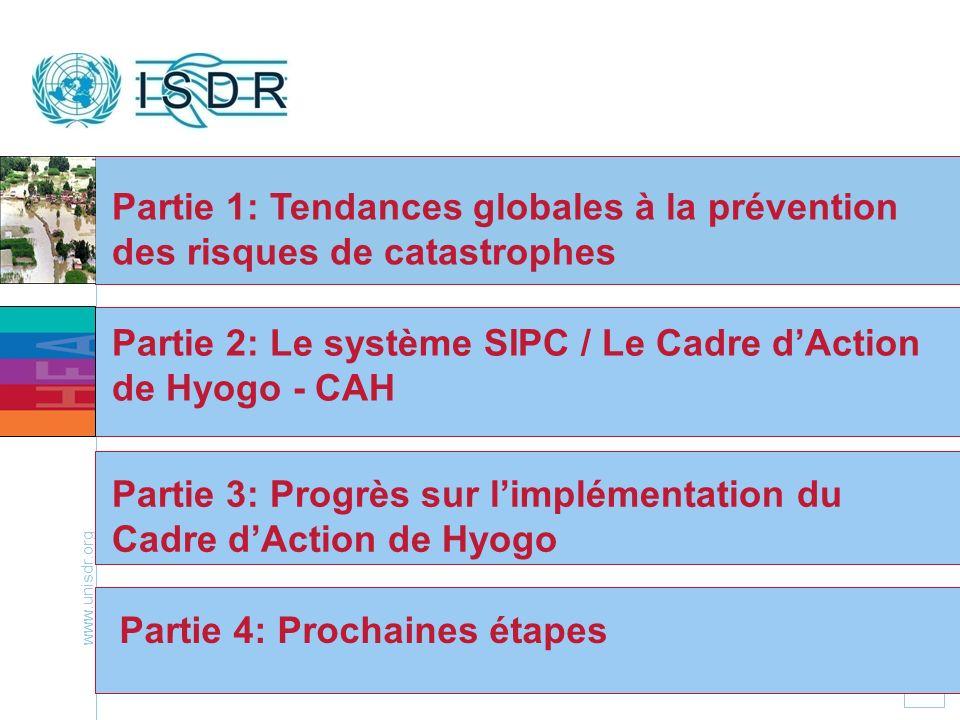 Partie 1: Tendances globales à la prévention des risques de catastrophes