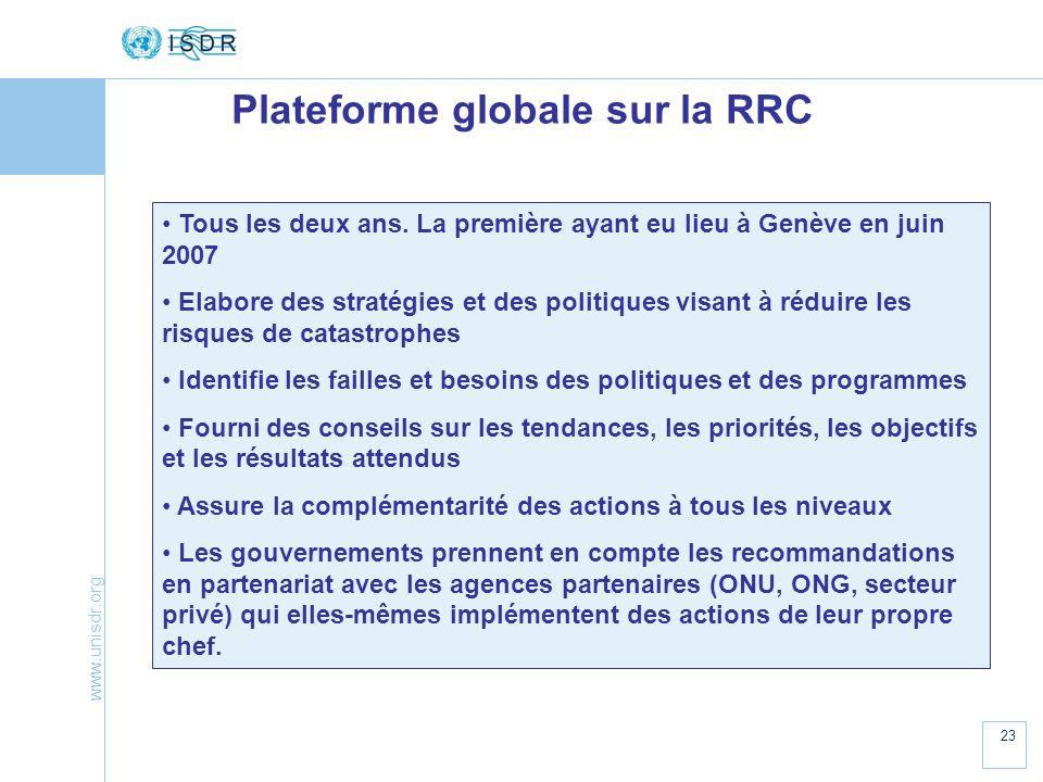 Plateforme globale sur la RRC