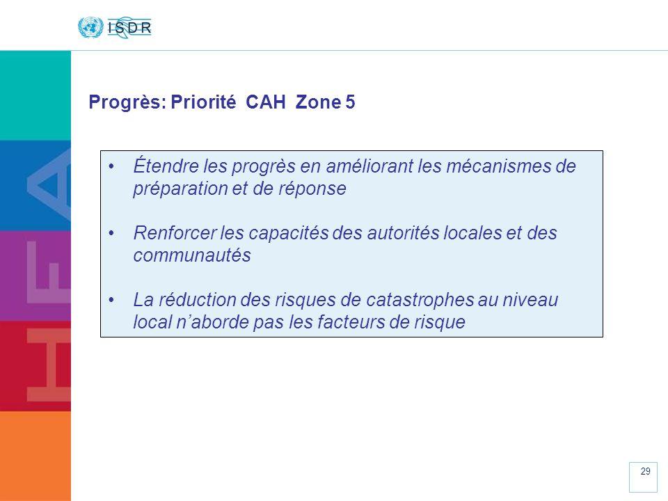 Progrès: Priorité CAH Zone 5