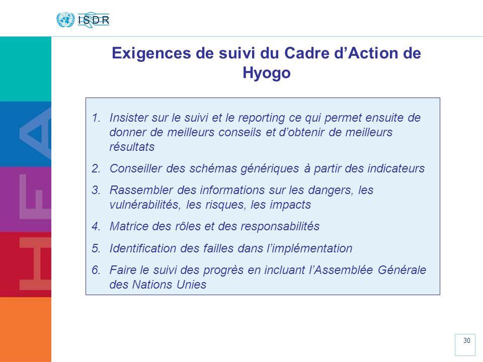 Exigences de suivi du Cadre d'Action de Hyogo