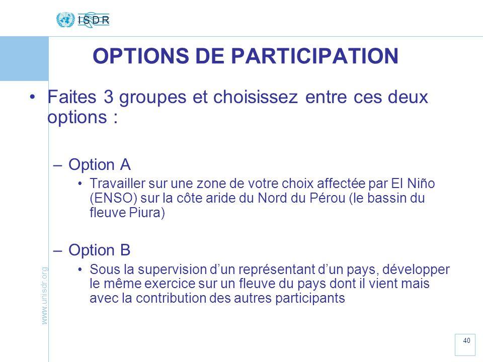 OPTIONS DE PARTICIPATION