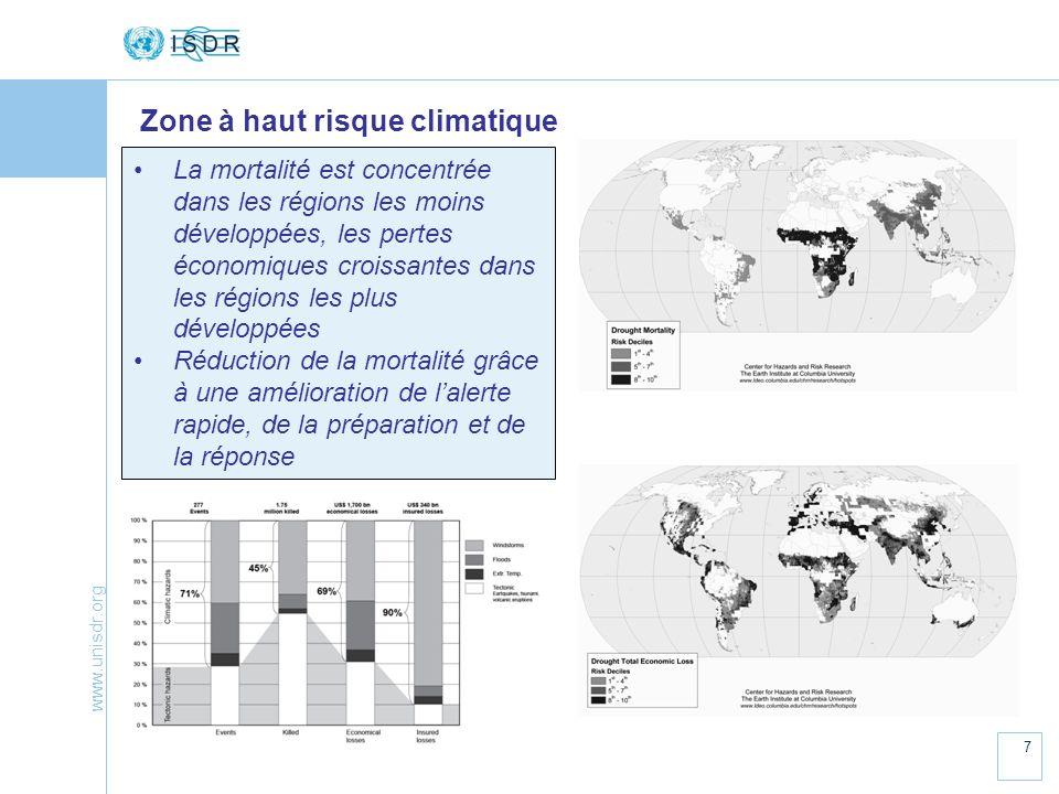 Zone à haut risque climatique