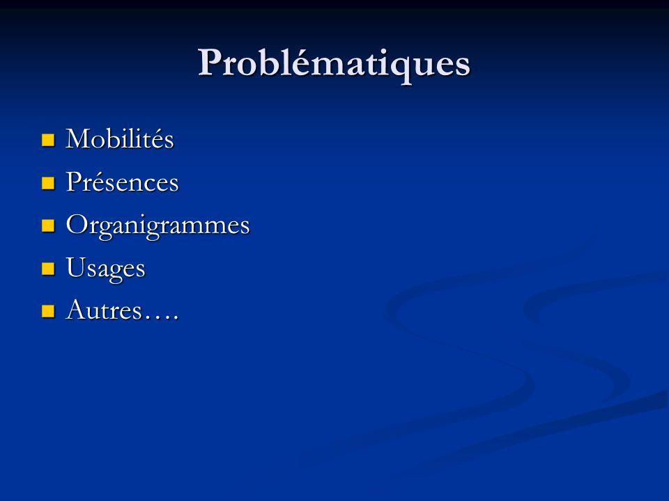 Problématiques Mobilités Présences Organigrammes Usages Autres….