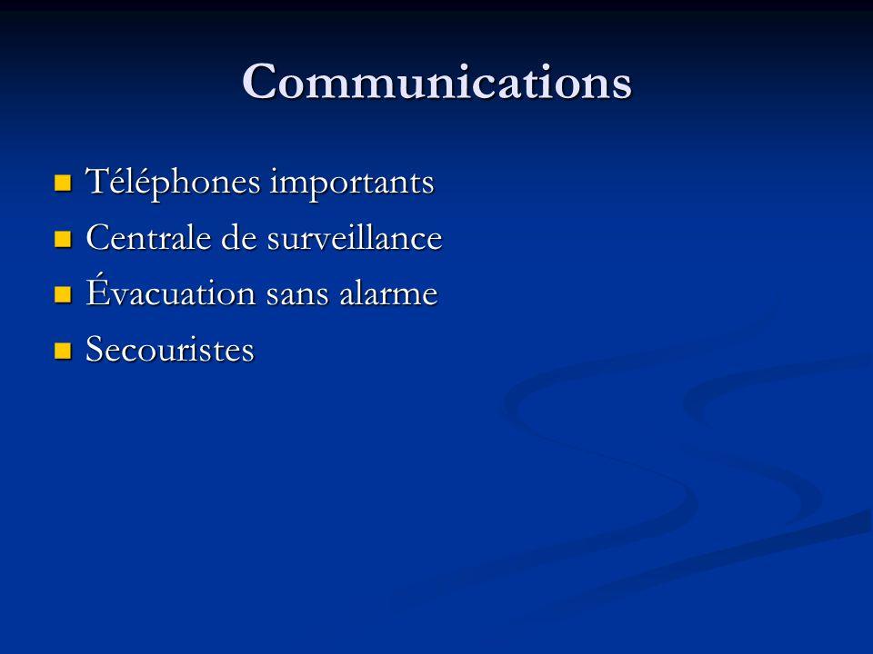 Communications Téléphones importants Centrale de surveillance