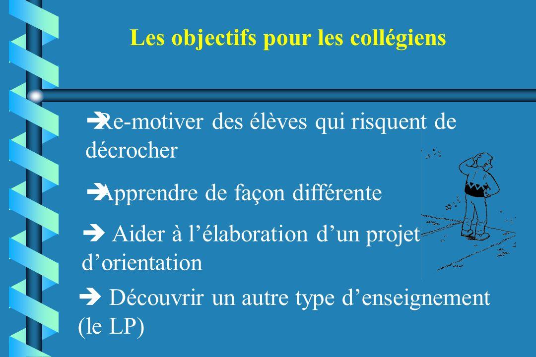Les objectifs pour les collégiens