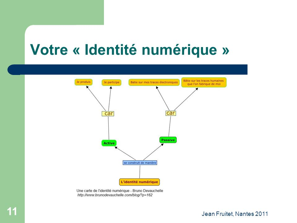Votre « Identité numérique »