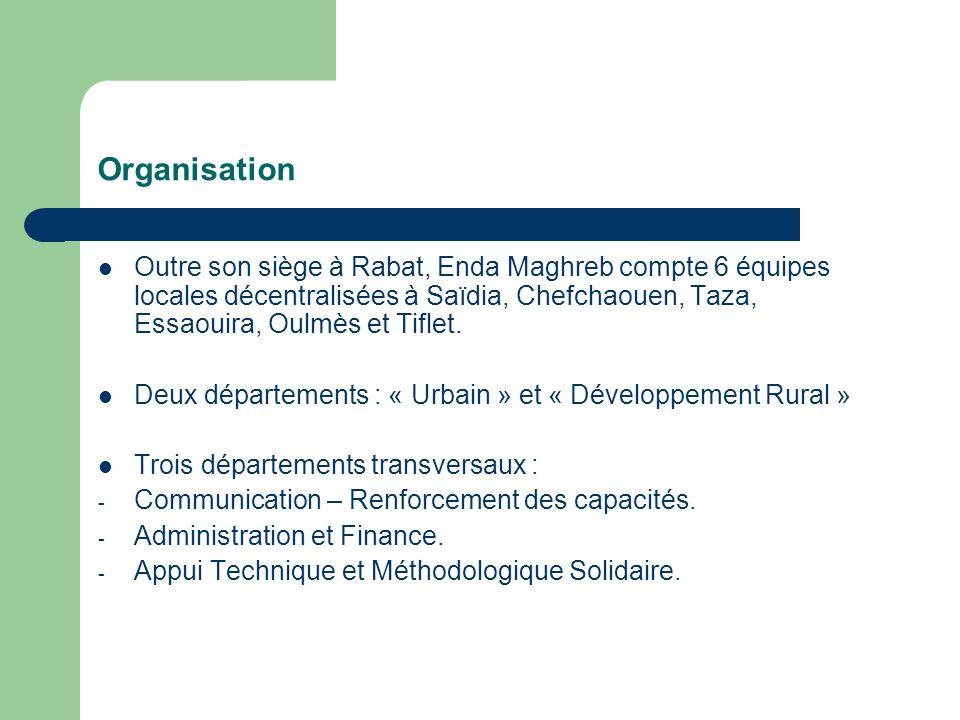 Organisation Outre son siège à Rabat, Enda Maghreb compte 6 équipes locales décentralisées à Saïdia, Chefchaouen, Taza, Essaouira, Oulmès et Tiflet.