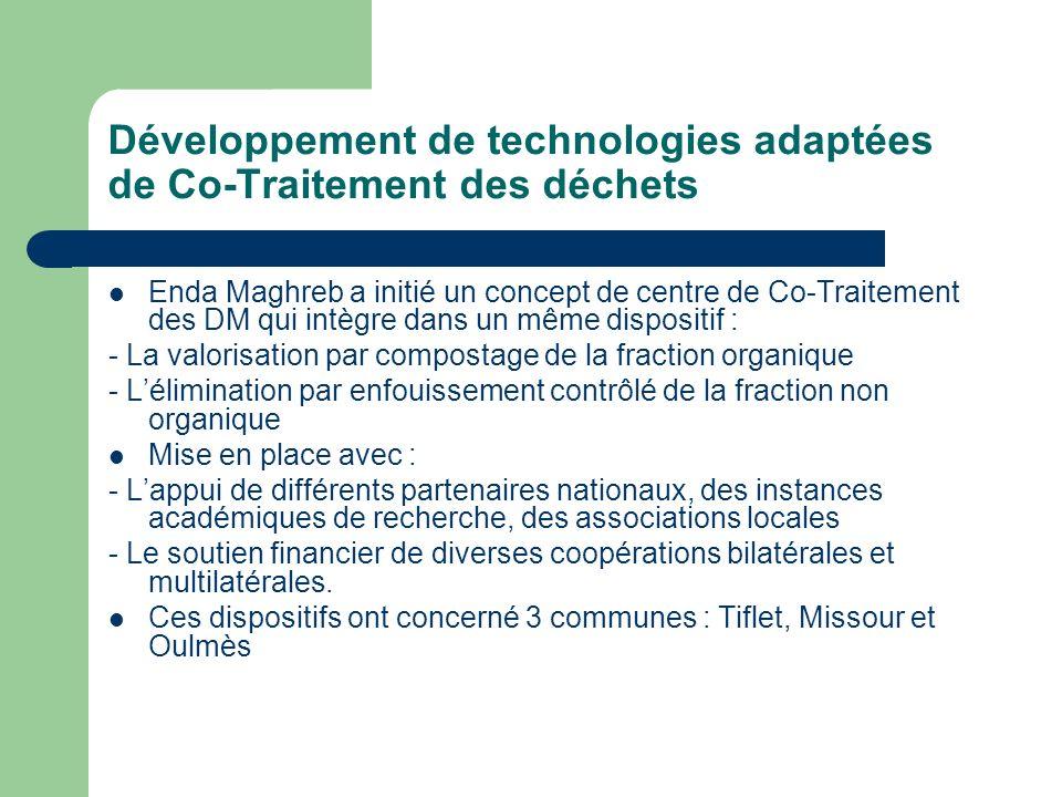 Développement de technologies adaptées de Co-Traitement des déchets