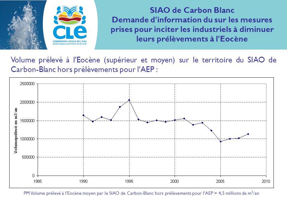 SIAO de Carbon Blanc Demande d information du sur les mesures prises pour inciter les industriels à diminuer leurs prélèvements à l Eocène.