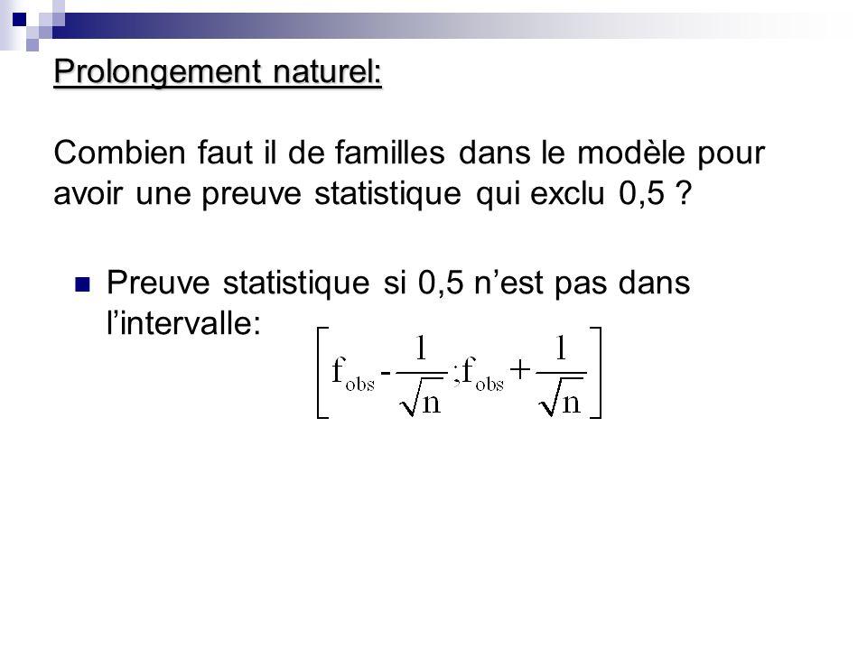 Prolongement naturel: Combien faut il de familles dans le modèle pour avoir une preuve statistique qui exclu 0,5