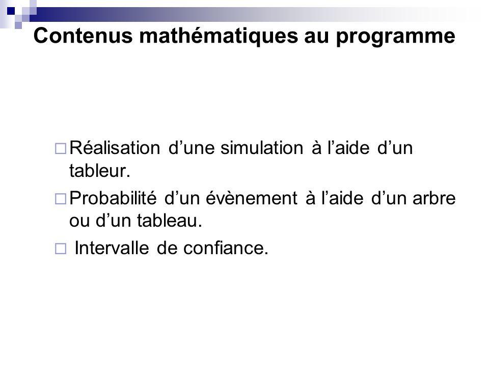 Contenus mathématiques au programme