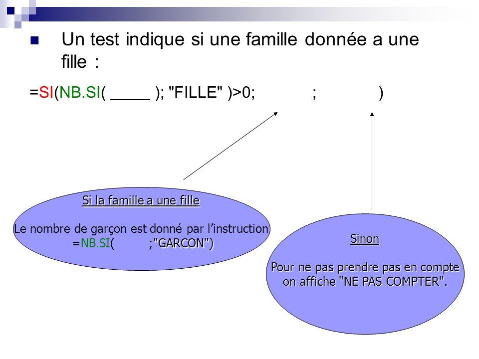 Un test indique si une famille donnée a une fille :
