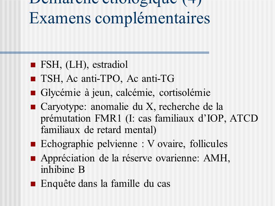 Démarche étiologique (4) Examens complémentaires