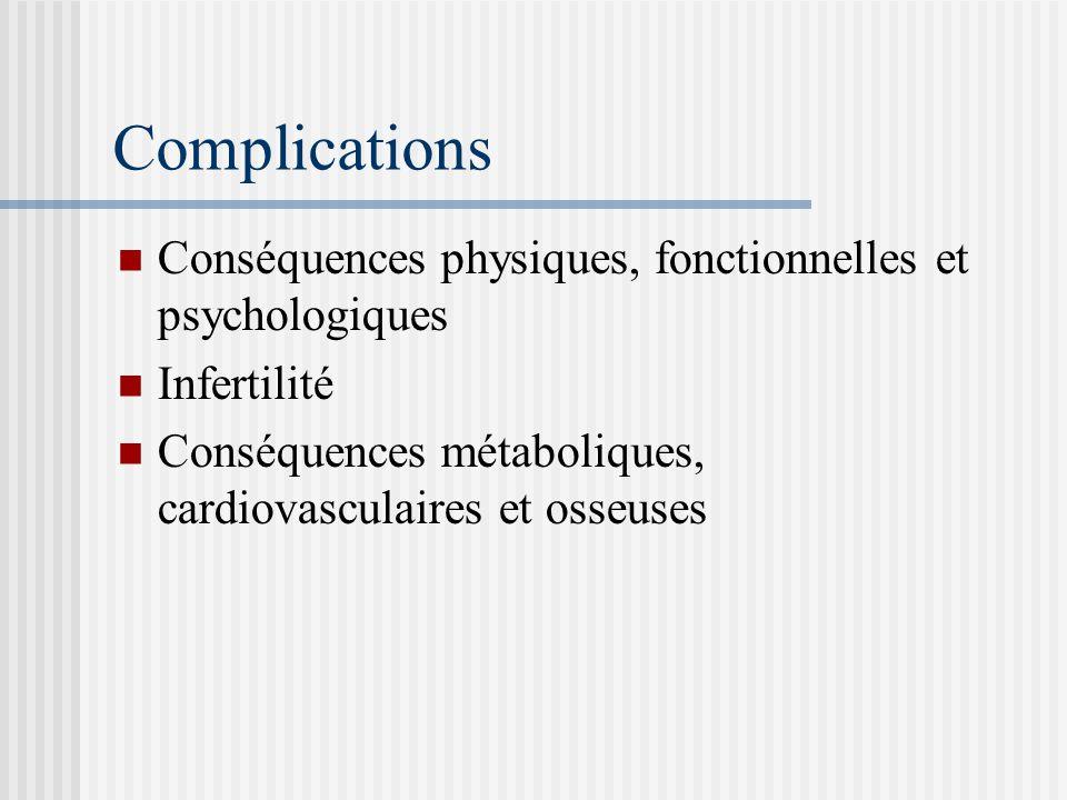 Complications Conséquences physiques, fonctionnelles et psychologiques