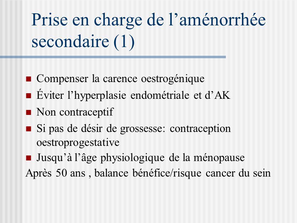 Prise en charge de l'aménorrhée secondaire (1)