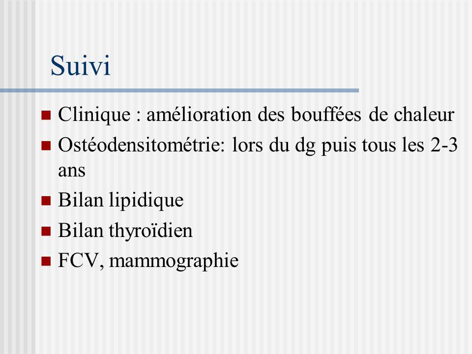 Suivi Clinique : amélioration des bouffées de chaleur