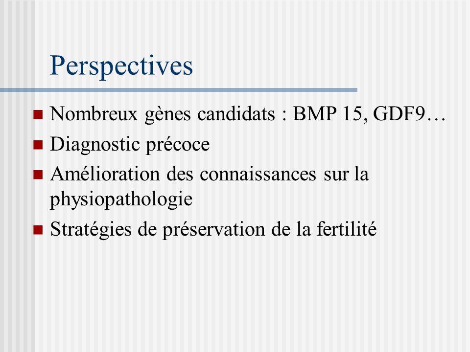 Perspectives Nombreux gènes candidats : BMP 15, GDF9…