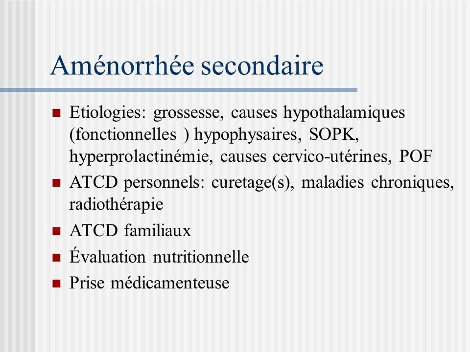Aménorrhée secondaire