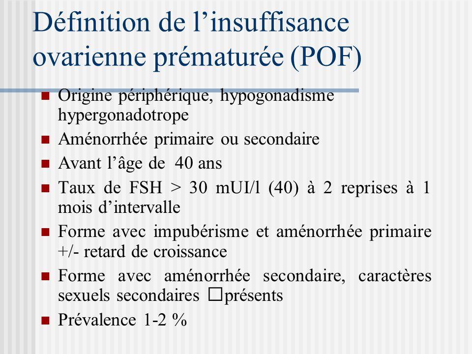Définition de l'insuffisance ovarienne prématurée (POF)