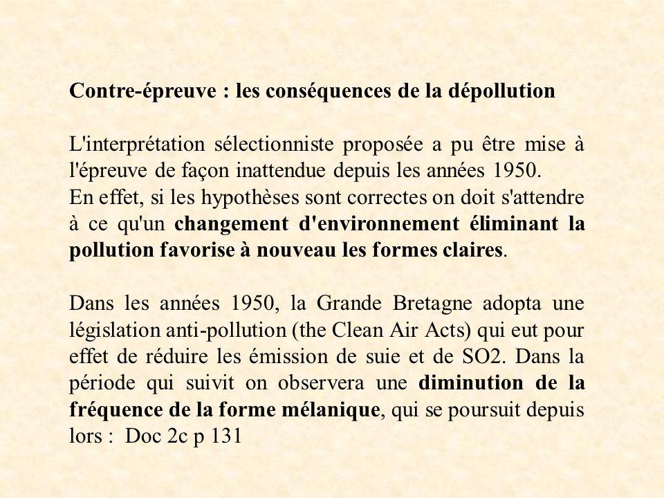 Contre-épreuve : les conséquences de la dépollution