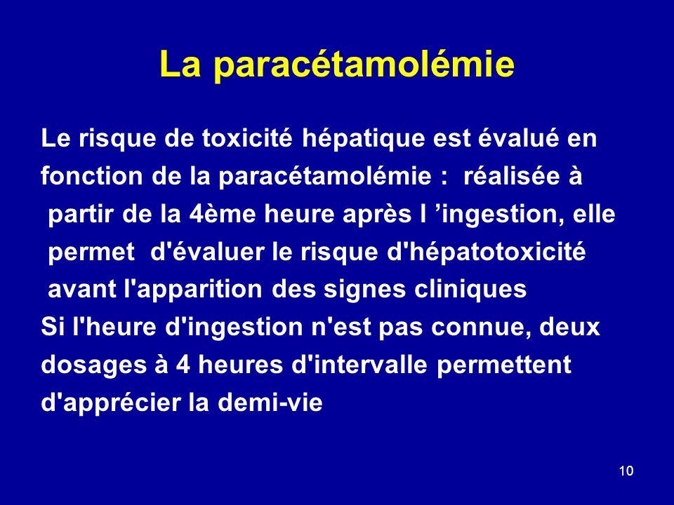 La paracétamolémie Le risque de toxicité hépatique est évalué en