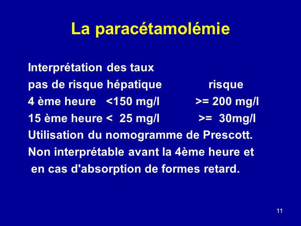 La paracétamolémie Interprétation des taux