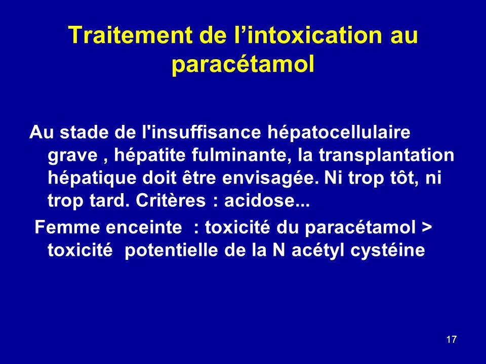 Traitement de l'intoxication au paracétamol
