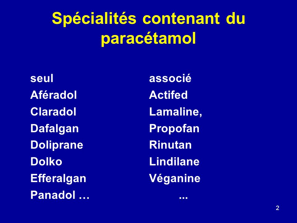 Spécialités contenant du paracétamol