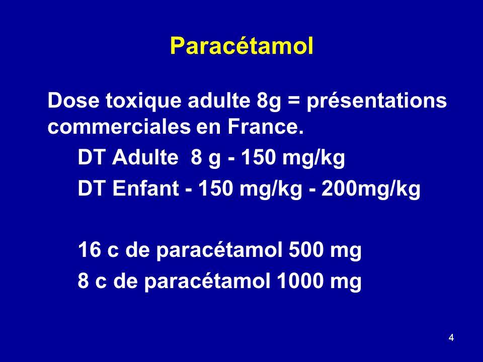 ParacétamolDose toxique adulte 8g = présentations commerciales en France. DT Adulte 8 g - 150 mg/kg.