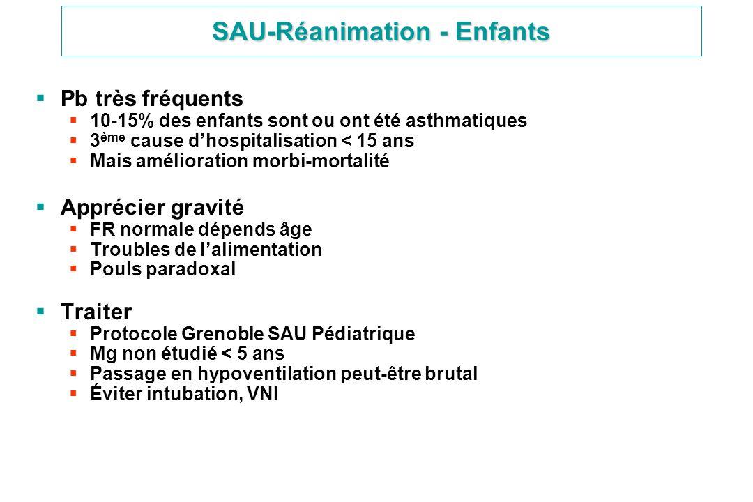 SAU-Réanimation - Enfants