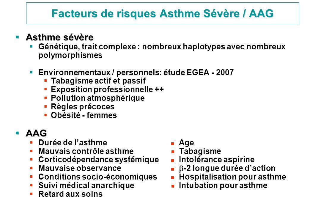 Facteurs de risques Asthme Sévère / AAG