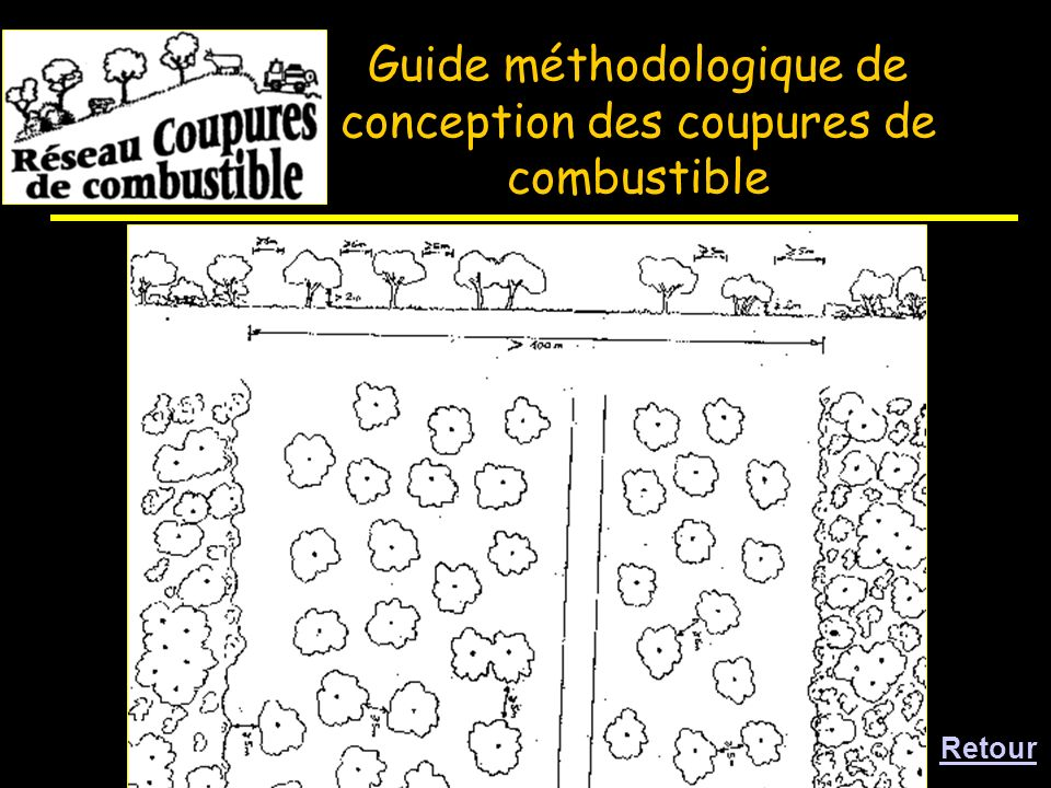 Guide méthodologique de conception des coupures de combustible