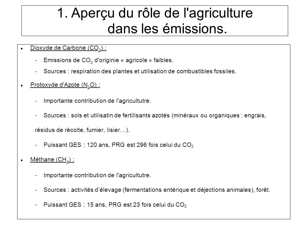 Contribution de l agriculture aux missions de gaz effet for Engrais 3 fois 15