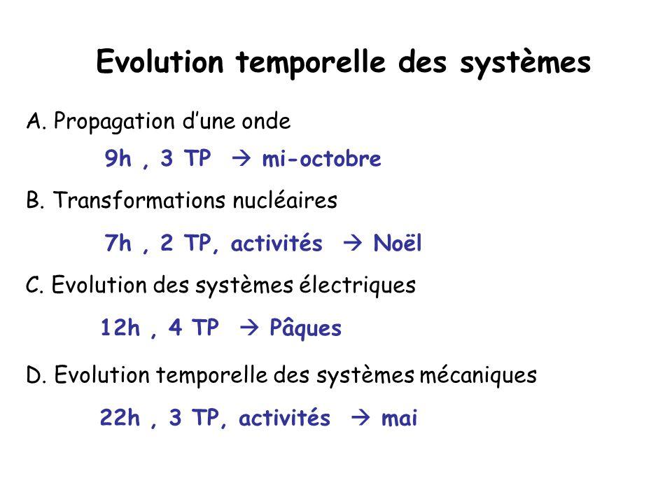 Evolution temporelle des systèmes