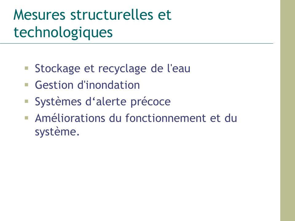 Mesures structurelles et technologiques