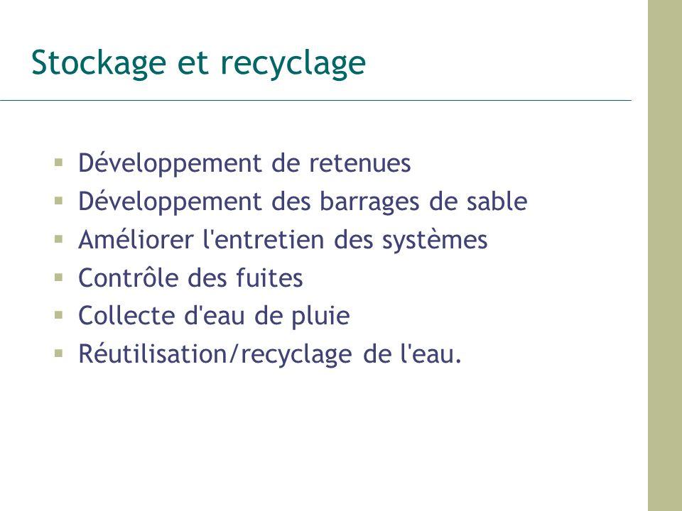 Stockage et recyclage Développement de retenues