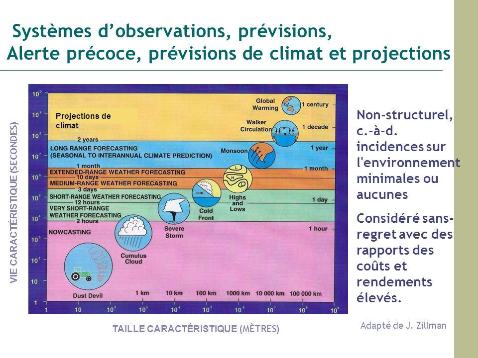 Systèmes d'observations, prévisions,