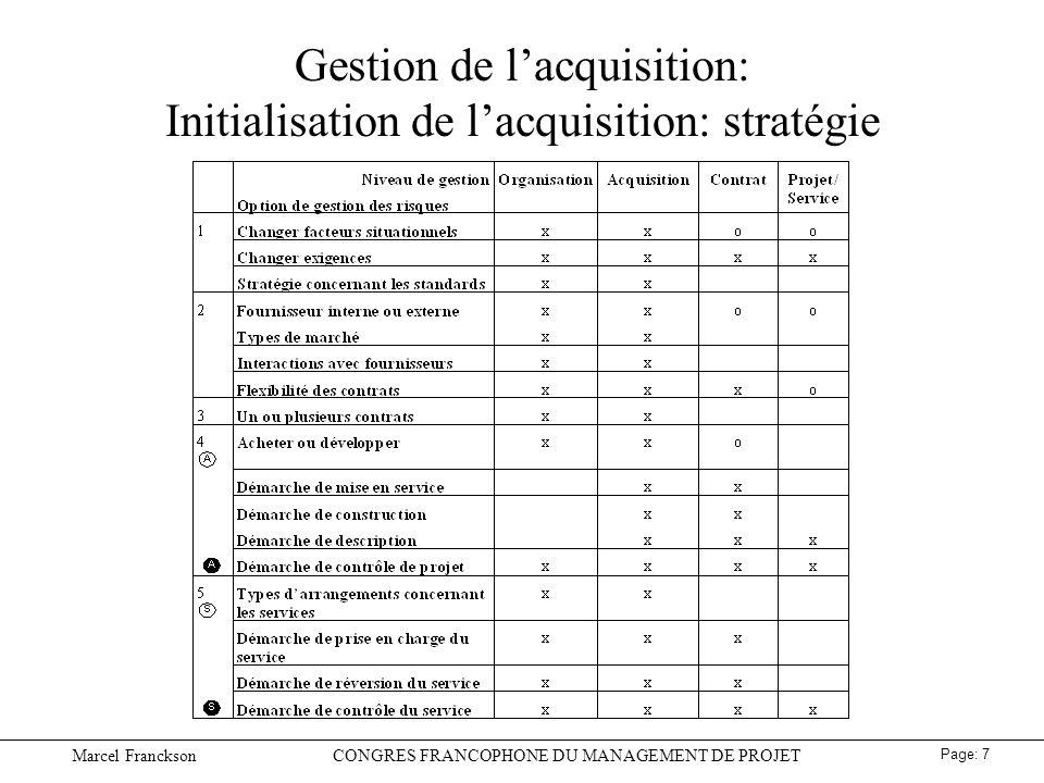 Gestion de l'acquisition: Initialisation de l'acquisition: stratégie