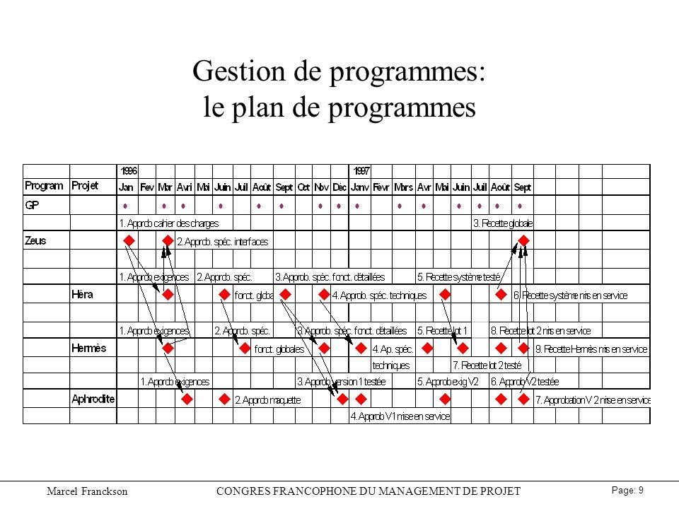 Gestion de programmes: le plan de programmes