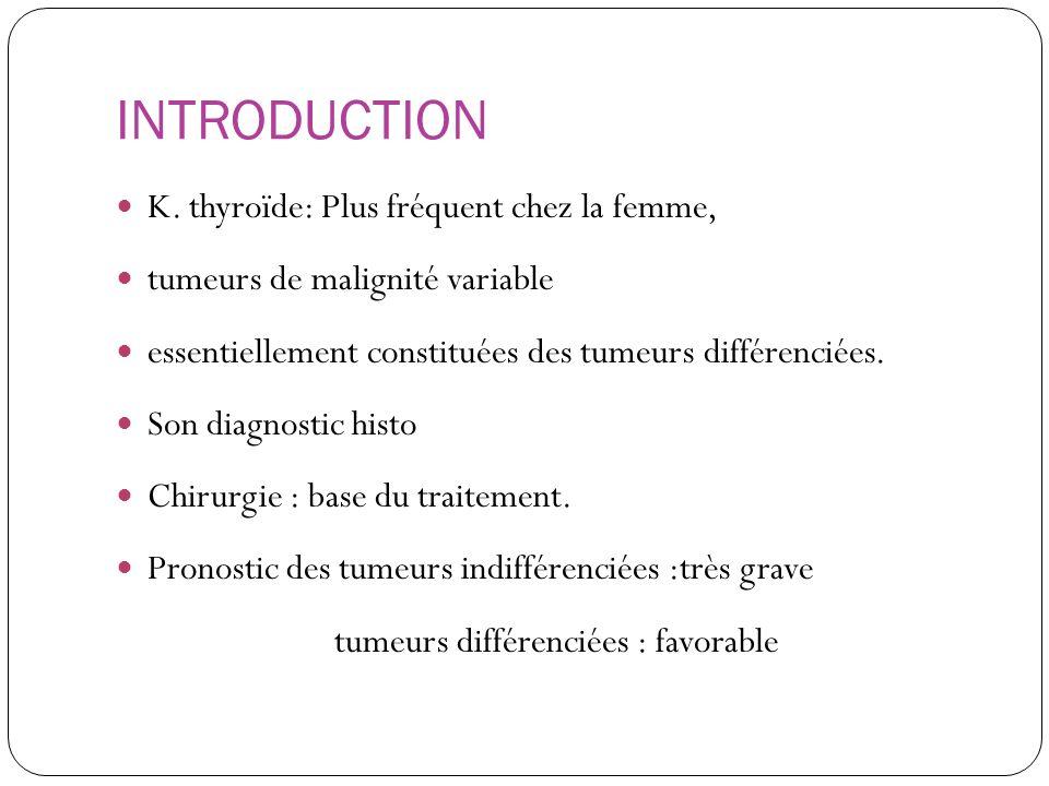 INTRODUCTION K. thyroïde: Plus fréquent chez la femme,