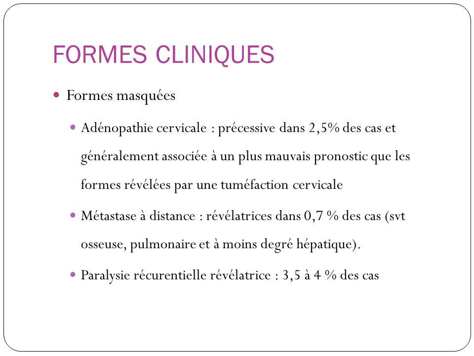 FORMES CLINIQUES Formes masquées