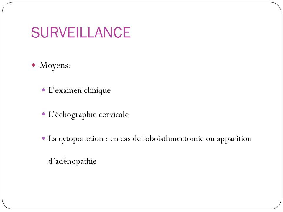 SURVEILLANCE Moyens: L'examen clinique L'échographie cervicale