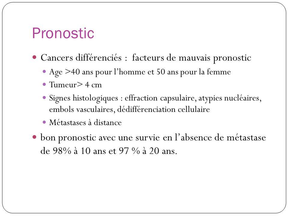 Pronostic Cancers différenciés : facteurs de mauvais pronostic