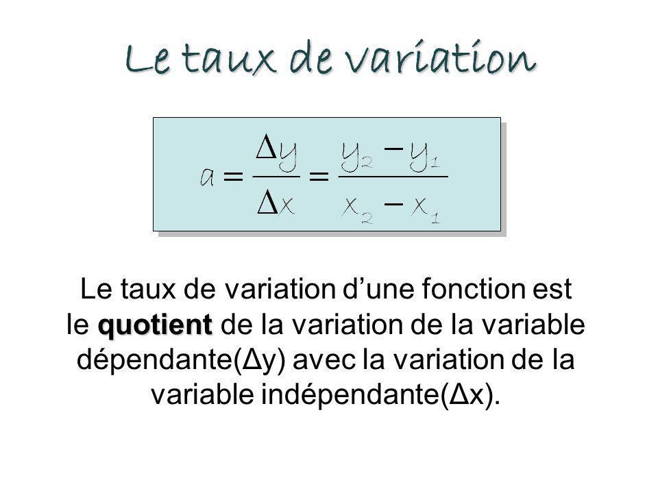 Le taux de variation