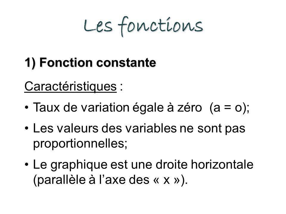 Les fonctions 1) Fonction constante Caractéristiques :