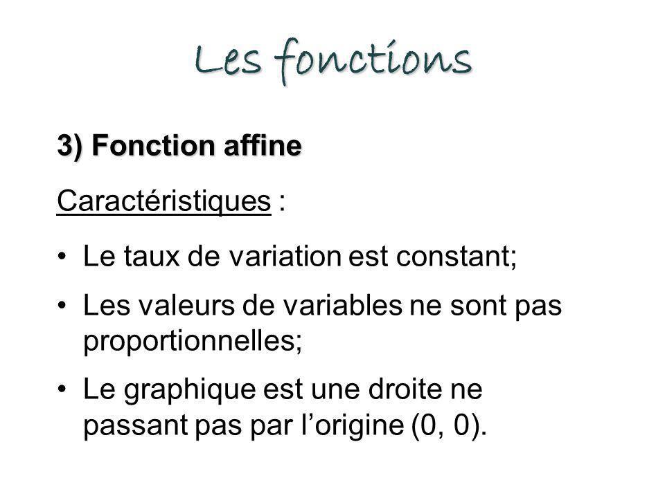 Les fonctions 3) Fonction affine Caractéristiques :