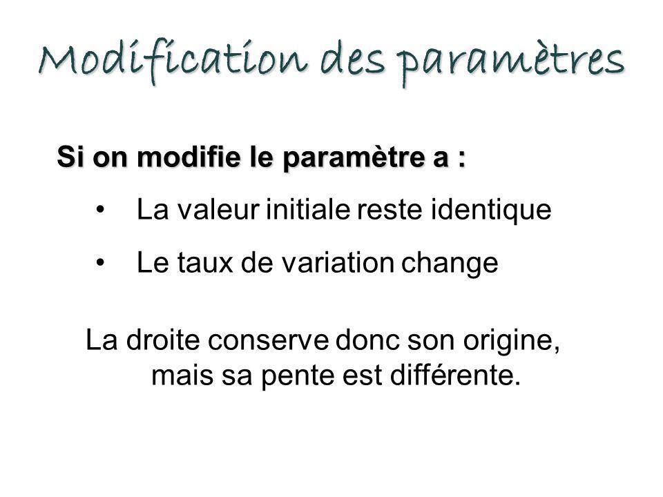 Modification des paramètres
