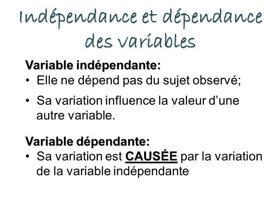 Indépendance et dépendance des variables