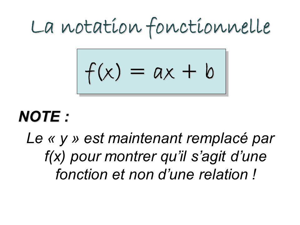 La notation fonctionnelle