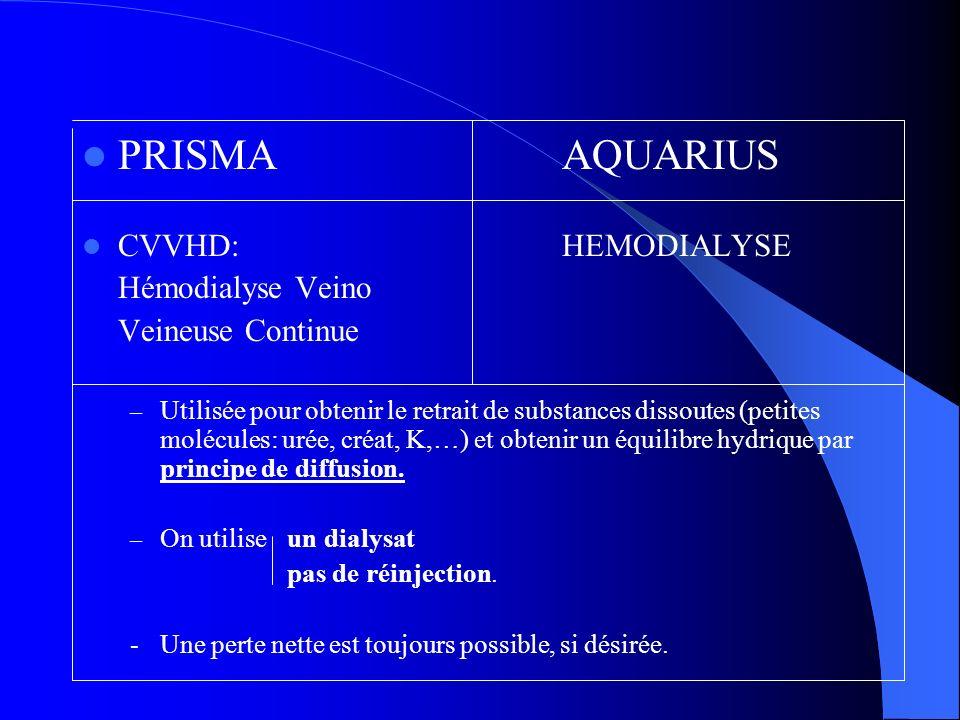 PRISMA AQUARIUS CVVHD: HEMODIALYSE Hémodialyse Veino Veineuse Continue